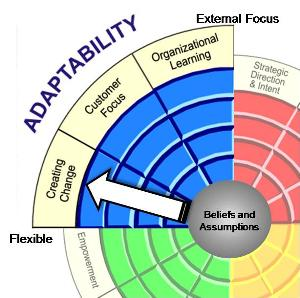 Adaptability_Index_3