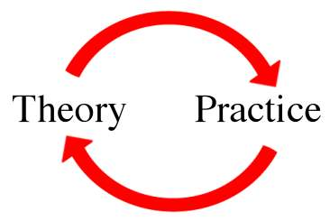 Theory_practice
